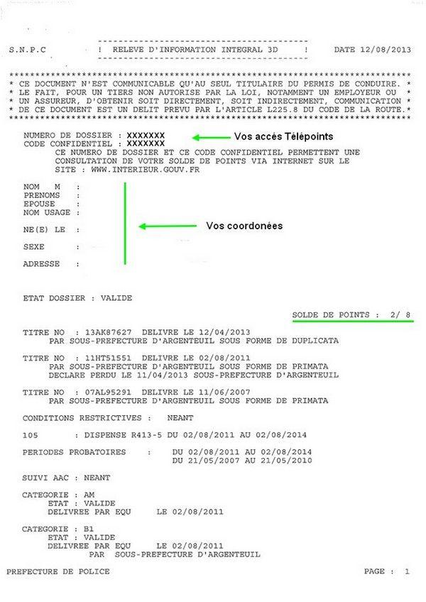 Le Releve Integral D Information Du Permis A Points